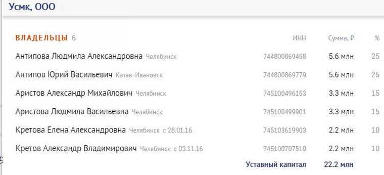 Вслед за Аристовым в Челябинск вернулся второй олигарх. СКРИН