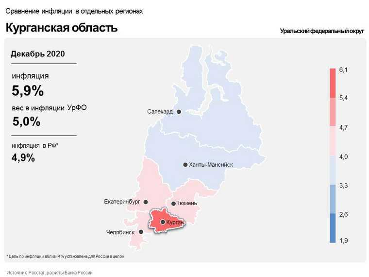 Курганская область стала лидером по инфляции на Урале. Инфографика