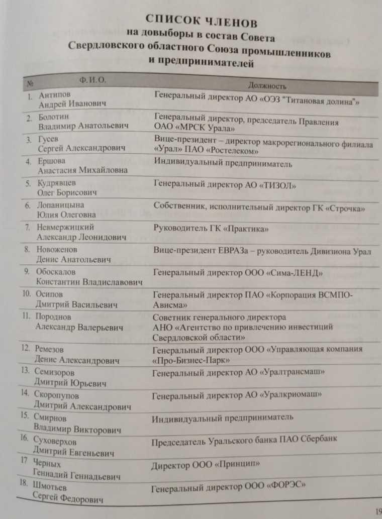 В свердловский «клуб олигархов» попали 19 топ-бизнесменов. Список новичков и выбывших